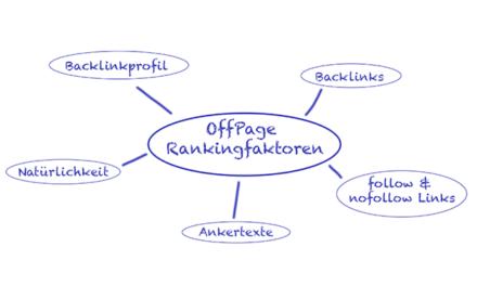 Diese OffPage-Faktoren beeinflussen das Ranking